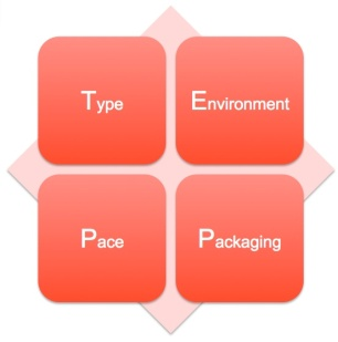 digital publishing content framework